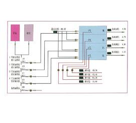 JDG-自动模拟控制系统